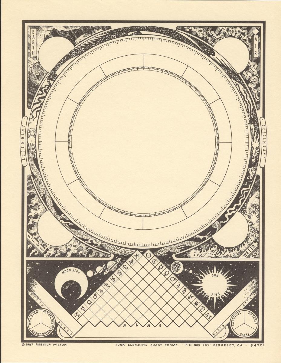 4 Elements Chart 2