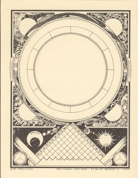 4-elements-chart-2