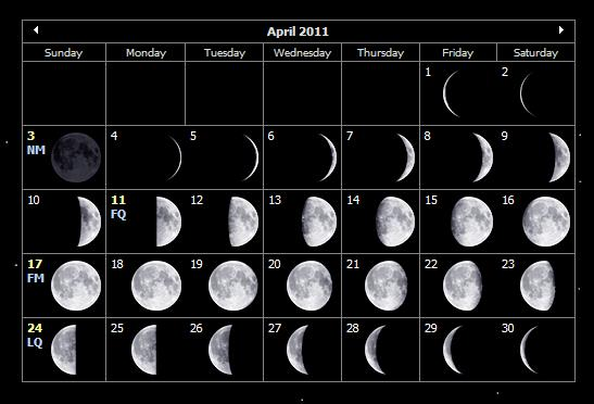 March 2016 Moon Phases Calendar / Moon Schedule