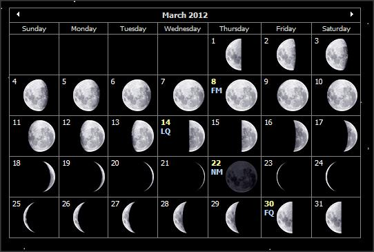 March 2012 Moon Phases