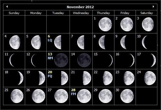 2012 Moon Phases | Auntie Moon
