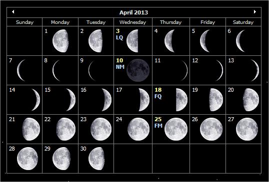 Moon Phases and Free Lunar Calendar for April 2013