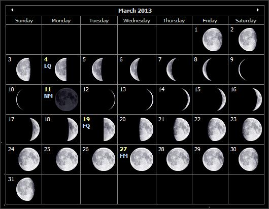 Moon Phases and Free Lunar Calendar for March 2013
