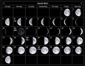 March 2013 Moon Phases (Northern Hemisphere)