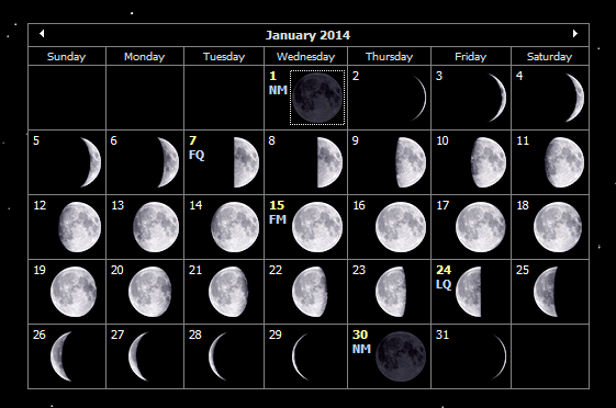 January 2014 Events, Moon Phases, and Calendar