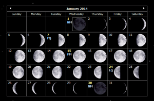 January 2014 Moon Phases