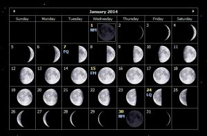 January 2014 Moon Phases
