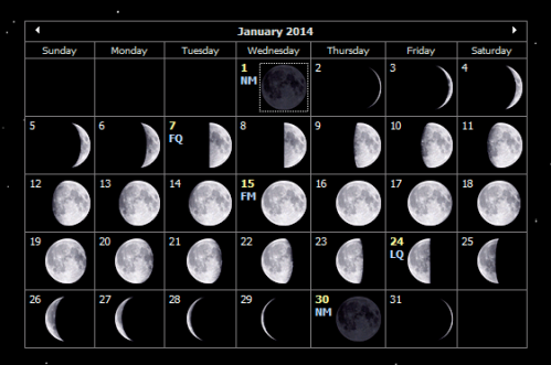 http://auntiemoon.files.wordpress.com/2013/12/january-2014-moon-phases.png