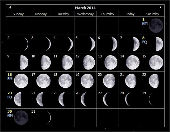 March 2014 Moon Phases and Free Lunar Calendar | Auntie Moon