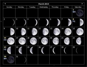 March 2014 Moon Phases