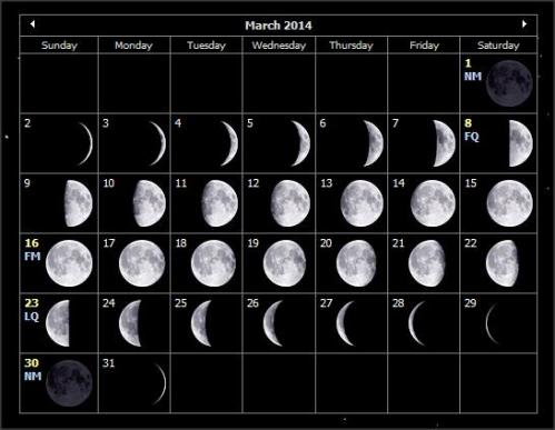 http://auntiemoon.files.wordpress.com/2014/02/march-2014-moon-phases.jpg
