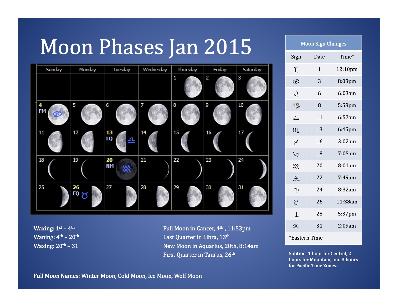 2017 Moon Phases ~ Darkstar Astrology