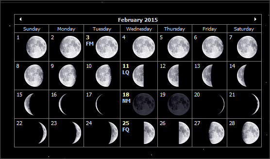 Moon Phases, a Lunar Calendar, and The Daughter Moon of February 2015 ...