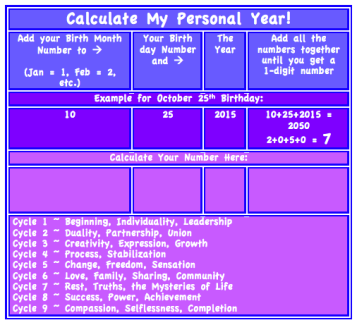 Calculatemypersonalyear