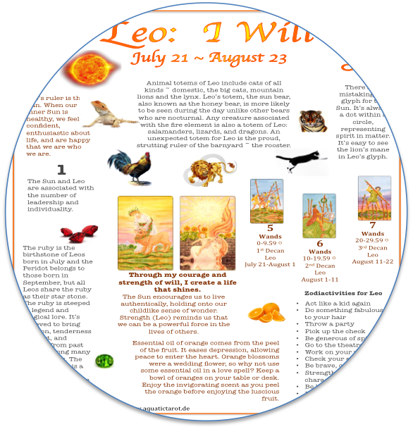 Two New Cheat Sheets ~ Leo and Virgo – Auntie Moon