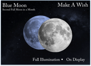 Second Full Moon in a Month