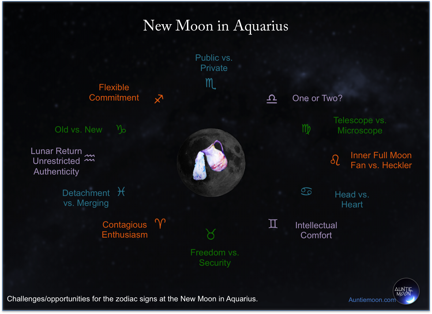What the new moon in aquarius means for your moon sign auntie moon aquariusmoon challenges ops geenschuldenfo Image collections